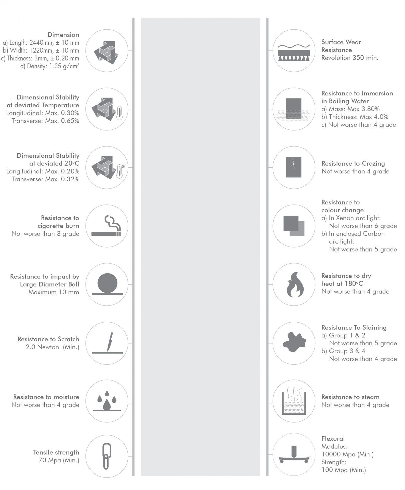 archidlam-switch-board