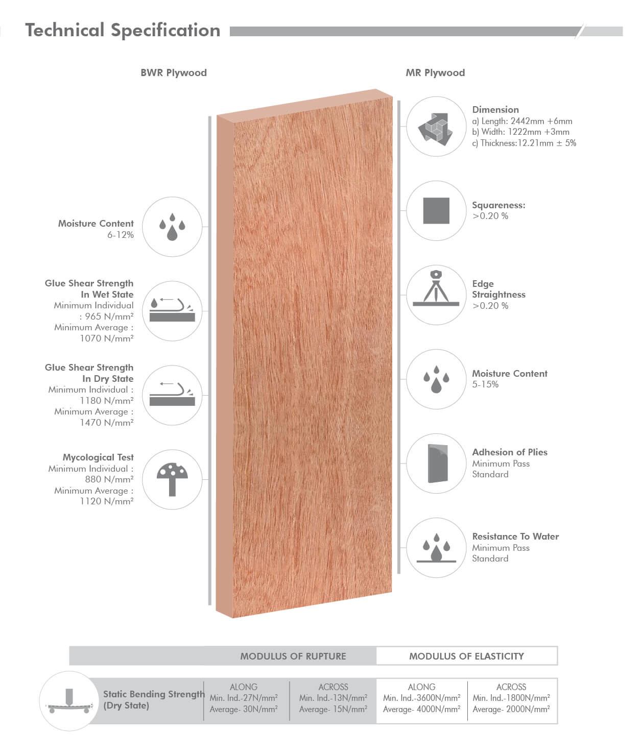 archidply-bwr-plywood-gold