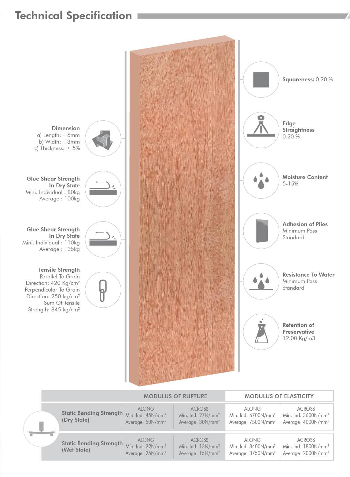 archidply-marine-plywood