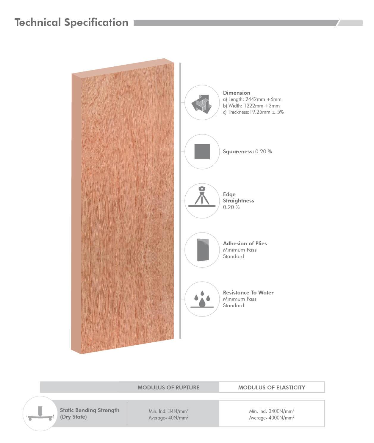 archidply-mr-block-board-gold