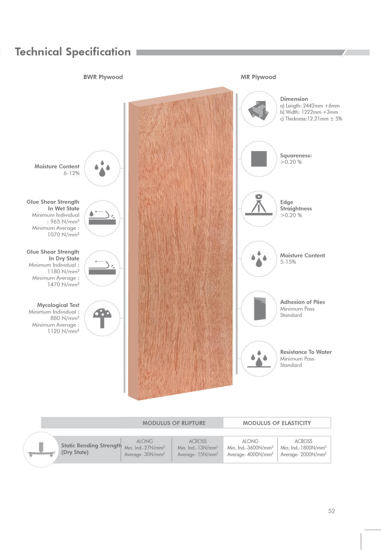 archidply-mr-grade-plywood-gold
