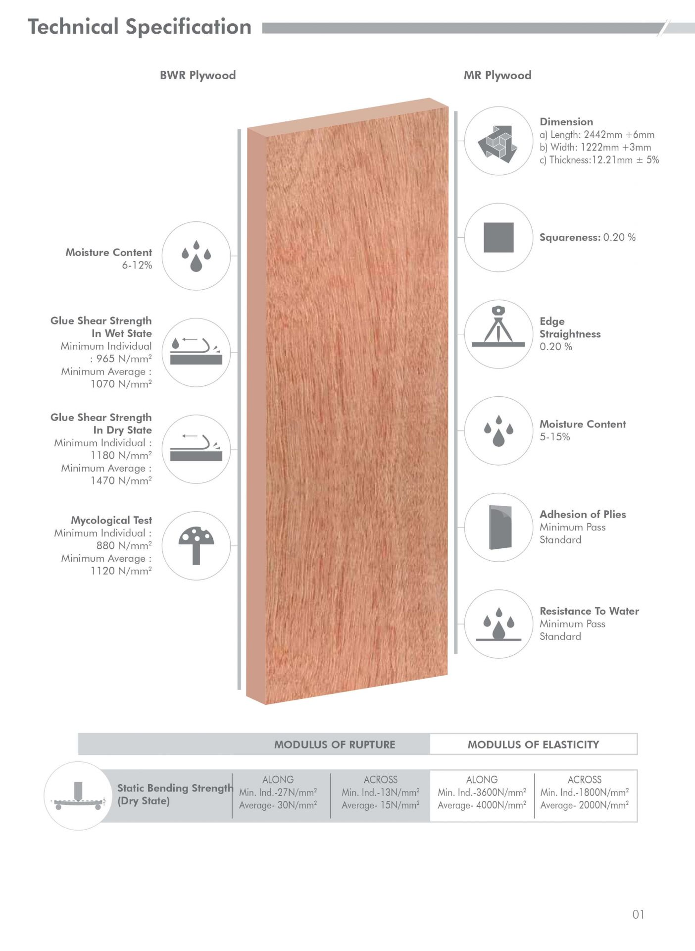 archidply-mr-plywood-classic