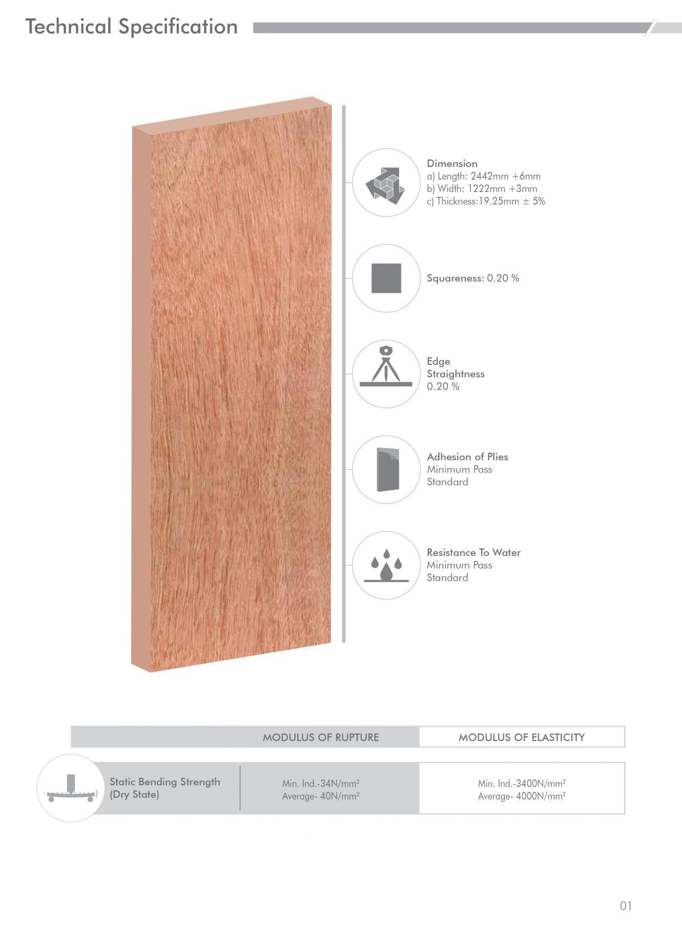 monarchply-gold-mr-block-board