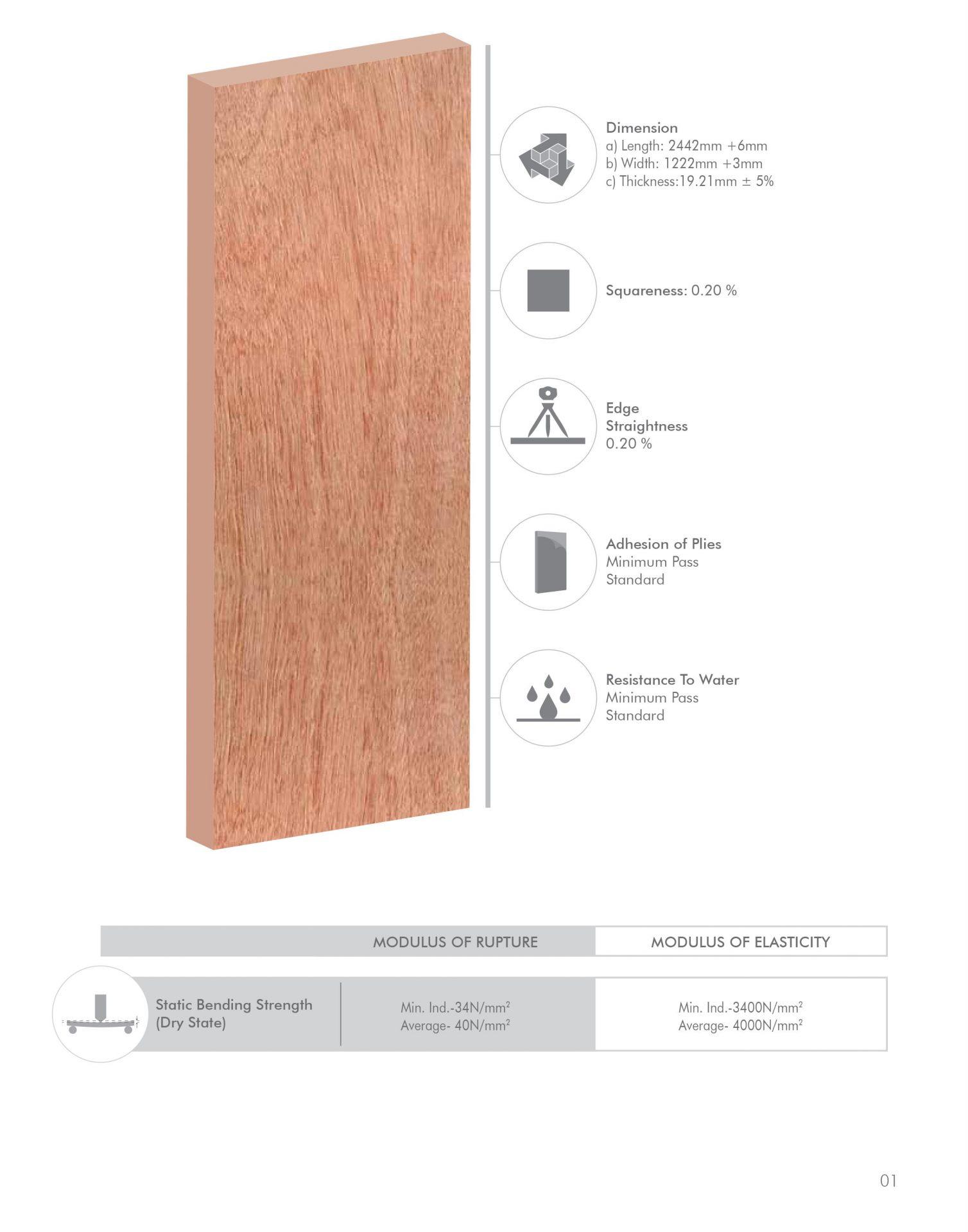 monarchply-silver-mr-block-board